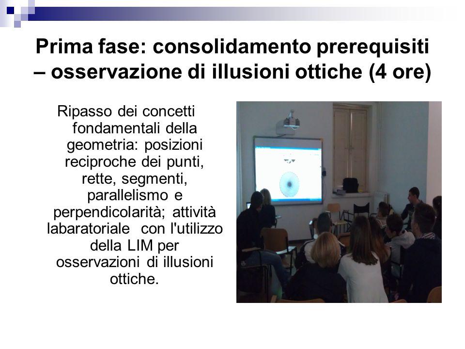 Prima fase: consolidamento prerequisiti – osservazione di illusioni ottiche (4 ore)