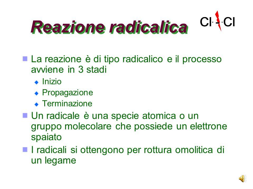 Reazione radicalica Cl - Cl Cl. .Cl Cl - Cl