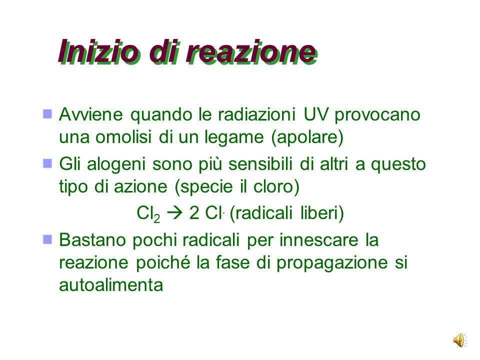 Cl2  2 Cl. (radicali liberi)