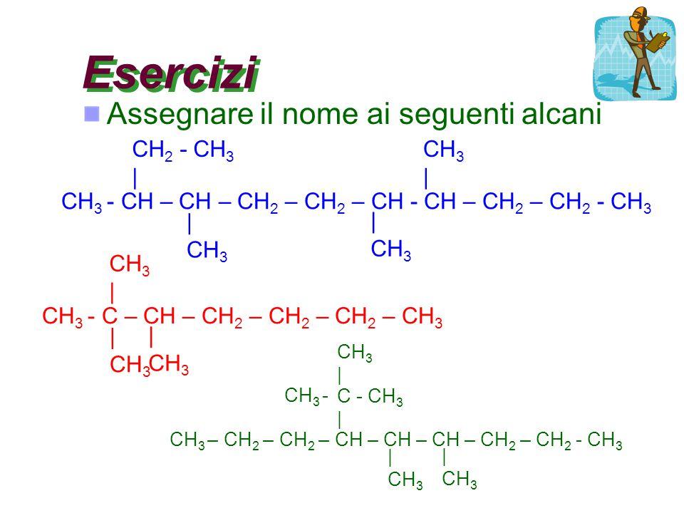Esercizi Assegnare il nome ai seguenti alcani CH2 - CH3