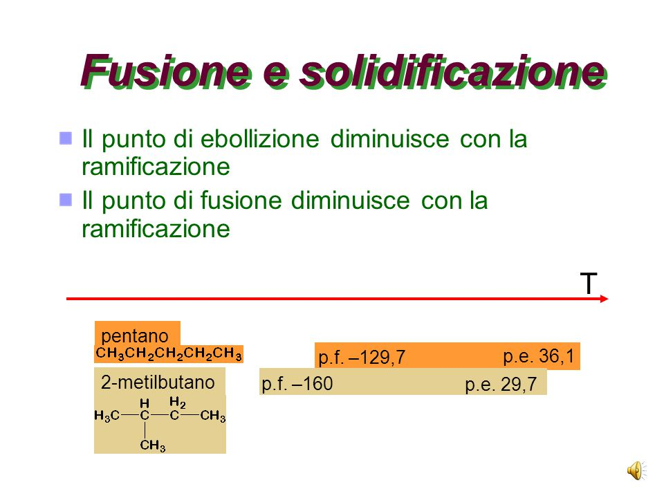Fusione e solidificazione