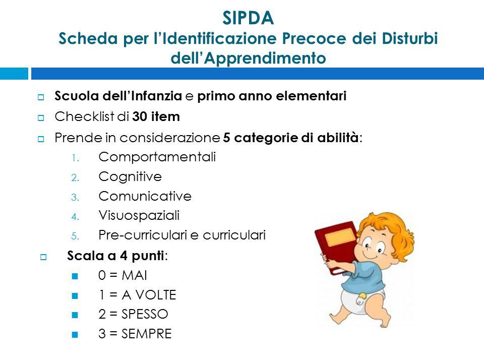 SIPDA Scheda per l'Identificazione Precoce dei Disturbi dell'Apprendimento