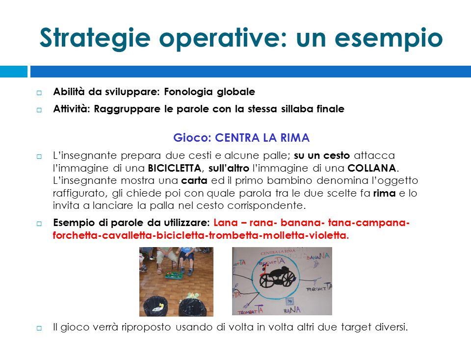 Strategie operative: un esempio