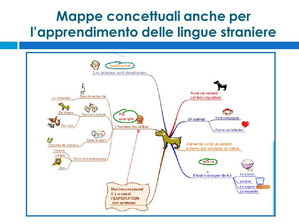 Mappe concettuali anche per l'apprendimento delle lingue straniere