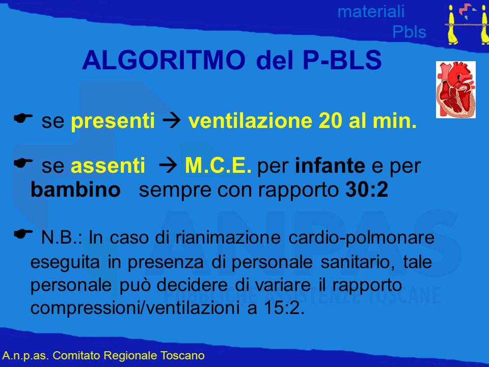 ALGORITMO del P-BLS se presenti  ventilazione 20 al min.