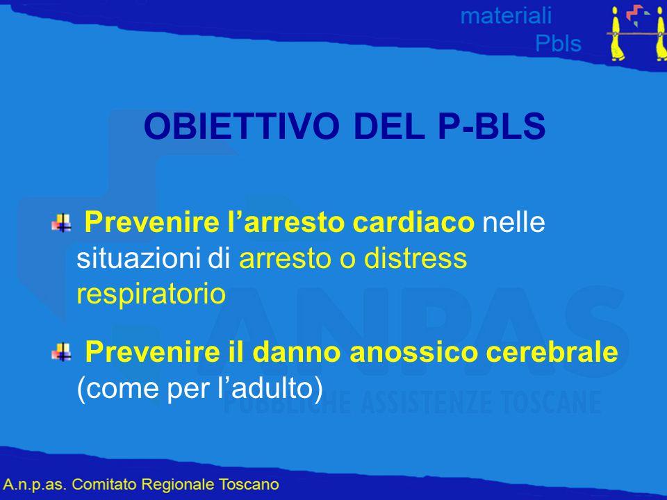 OBIETTIVO DEL P-BLS Prevenire l'arresto cardiaco nelle situazioni di arresto o distress respiratorio.
