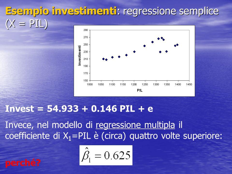 Esempio investimenti: regressione semplice (X = PIL)
