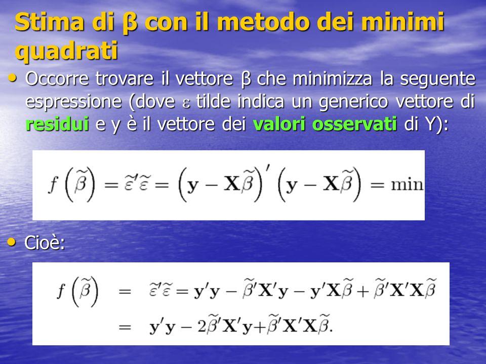 Stima di β con il metodo dei minimi quadrati