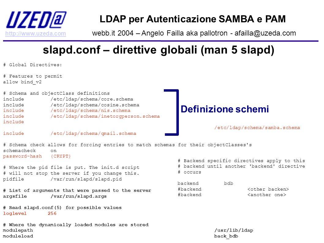 slapd.conf – direttive globali (man 5 slapd)