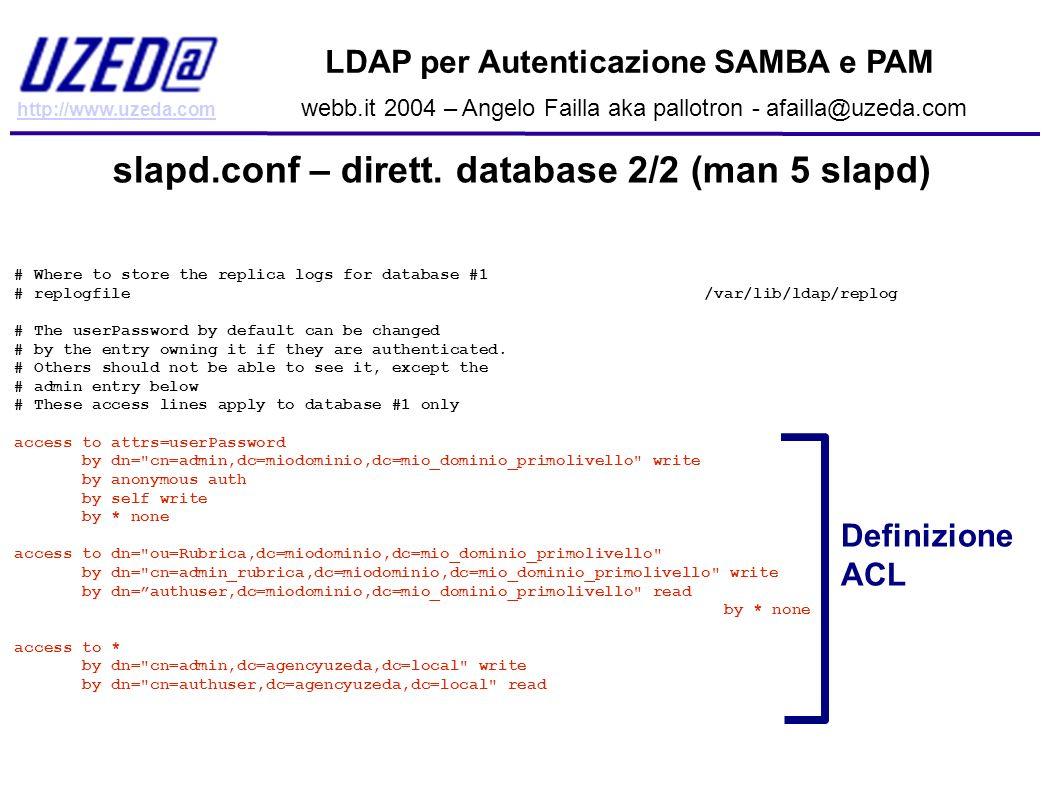 slapd.conf – dirett. database 2/2 (man 5 slapd)