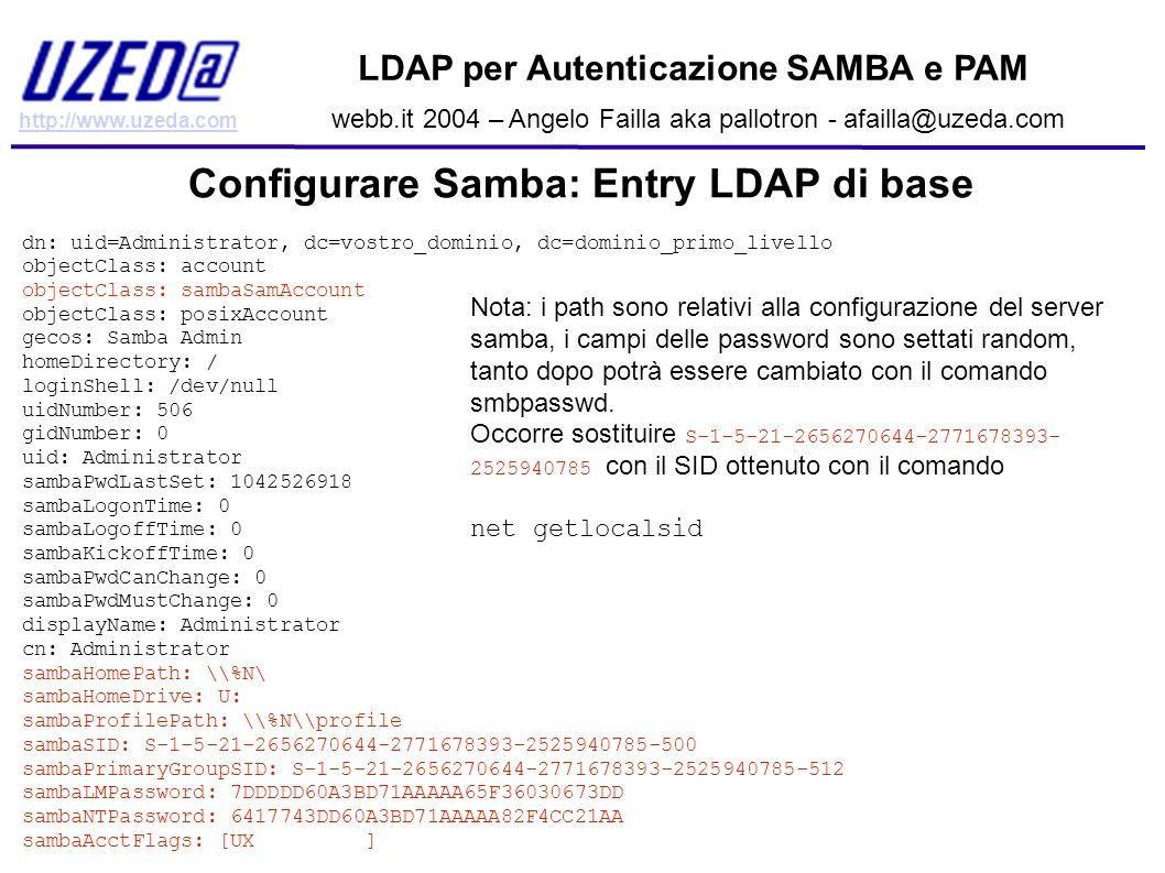 Configurare Samba: Entry LDAP di base