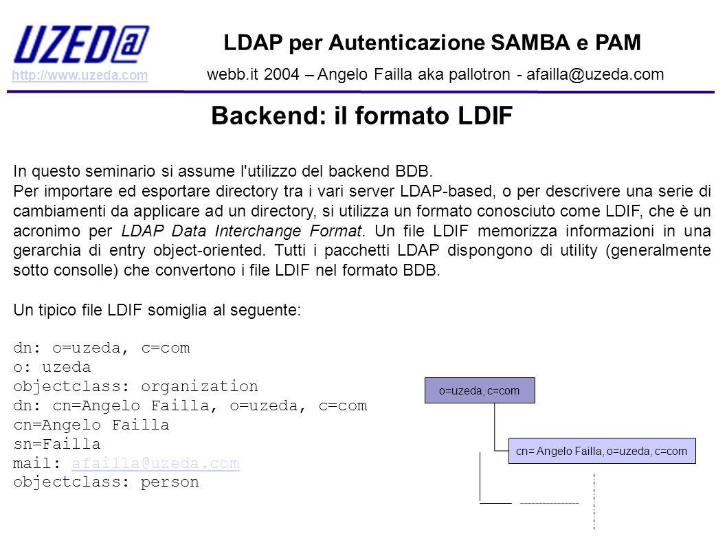 Backend: il formato LDIF