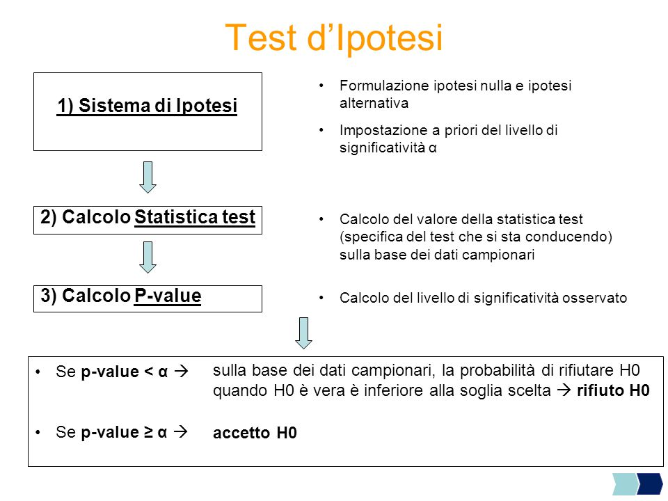 2) Calcolo Statistica test