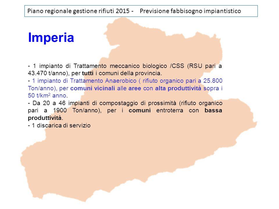 Piano regionale gestione rifiuti 2015 - Previsione fabbisogno impiantistico