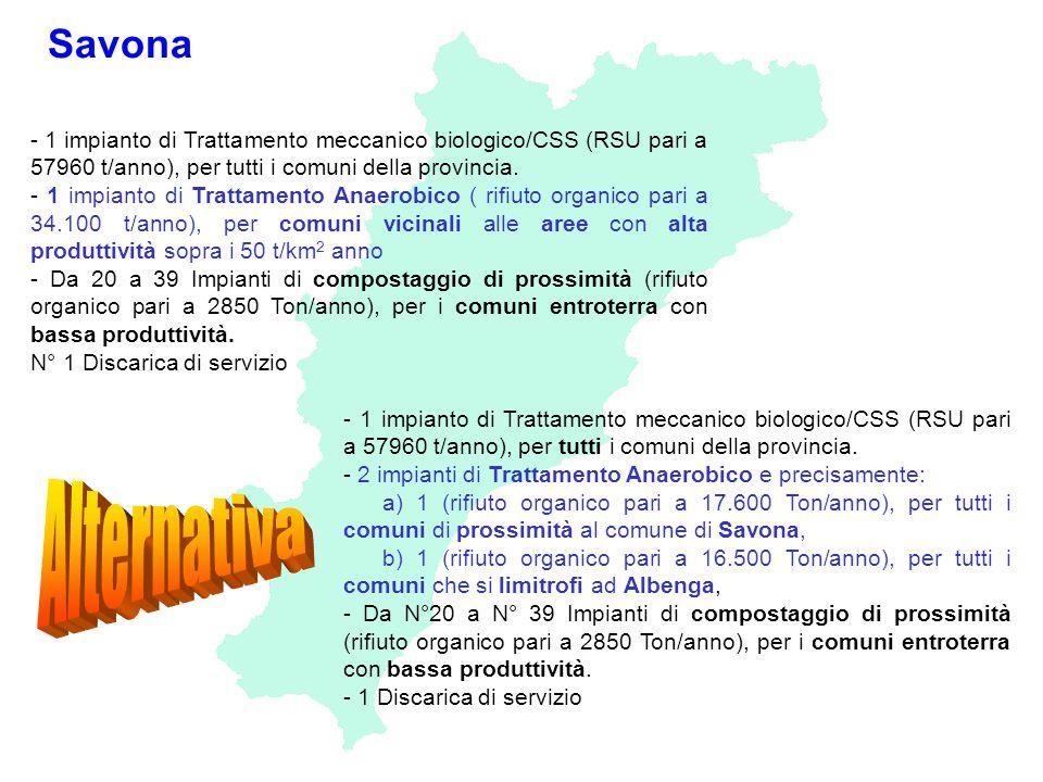 Savona - 1 impianto di Trattamento meccanico biologico/CSS (RSU pari a 57960 t/anno), per tutti i comuni della provincia.