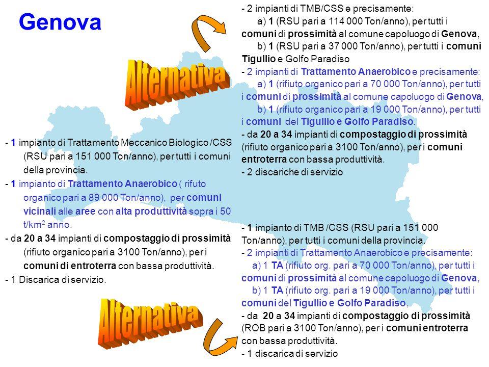 Alternativa Genova - 2 impianti di TMB/CSS e precisamente:
