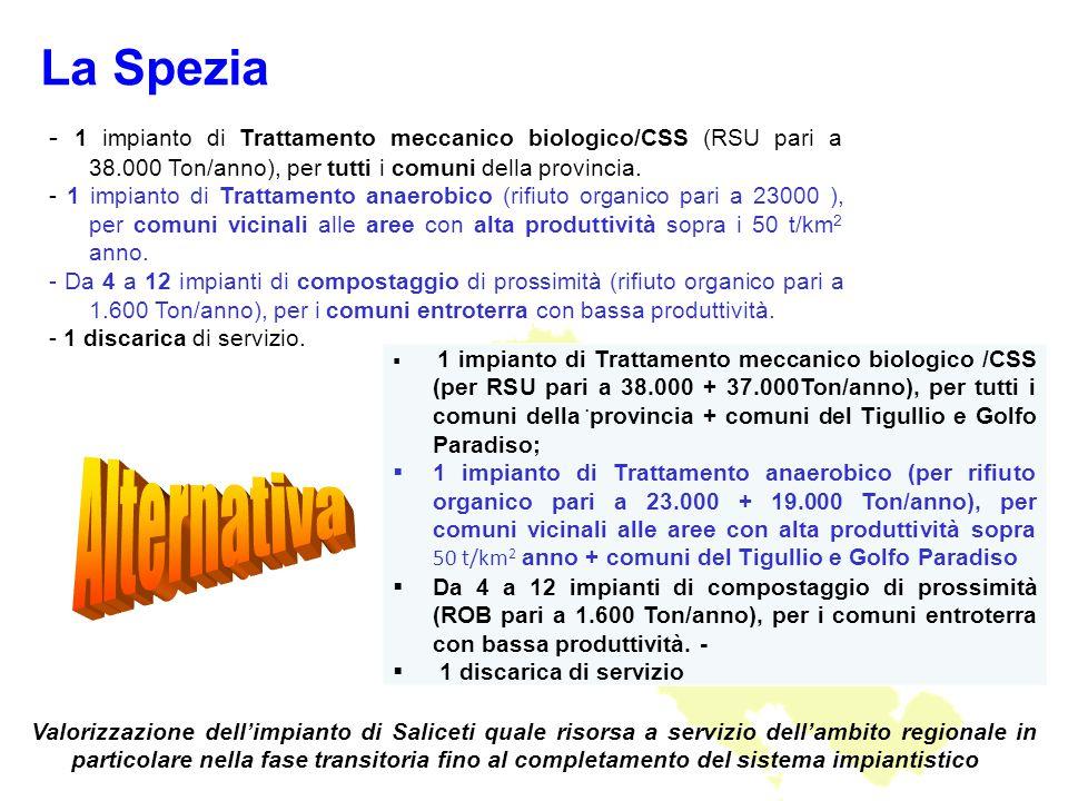 La Spezia - 1 impianto di Trattamento meccanico biologico/CSS (RSU pari a 38.000 Ton/anno), per tutti i comuni della provincia.