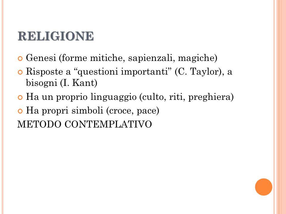 RELIGIONE Genesi (forme mitiche, sapienzali, magiche)