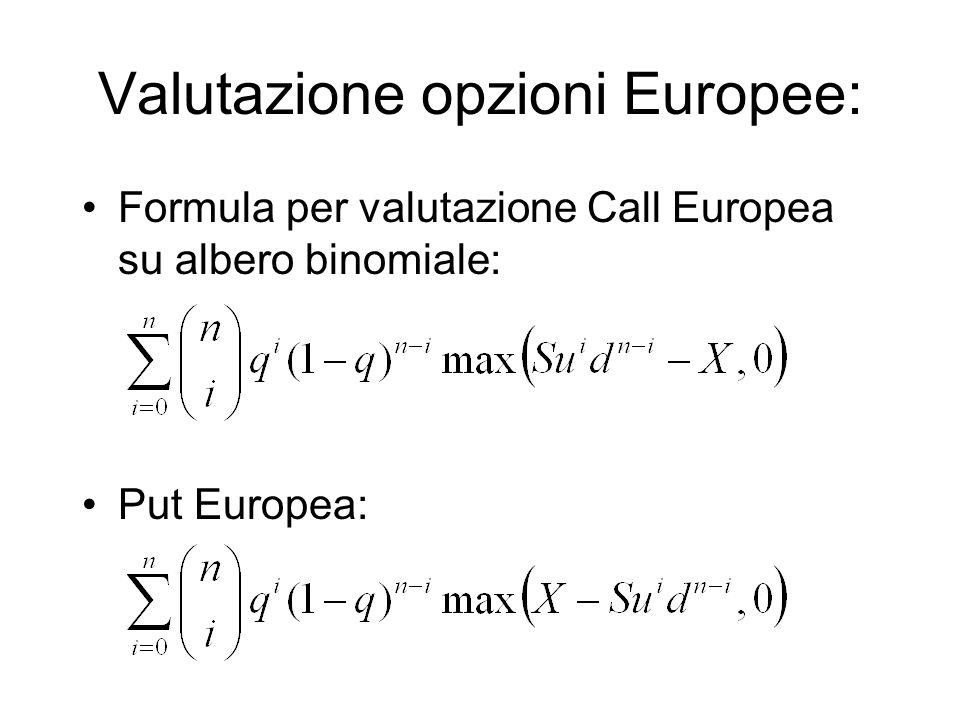Valutazione opzioni Europee:
