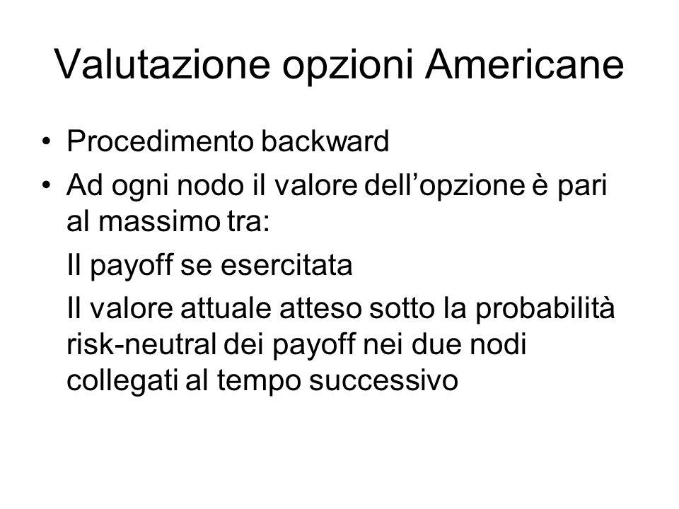 Valutazione opzioni Americane