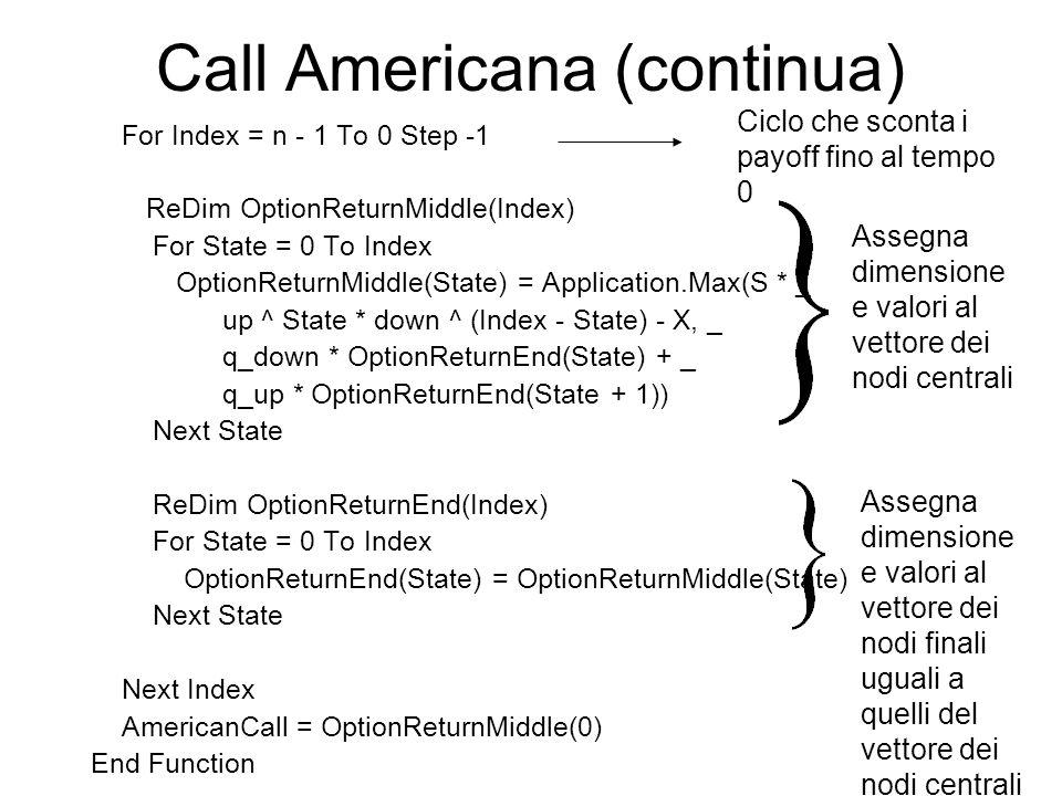 Call Americana (continua)