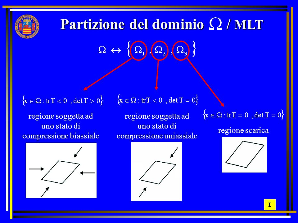 Partizione del dominio / MLT