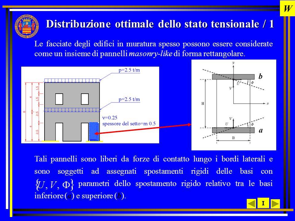 Distribuzione ottimale dello stato tensionale / 1