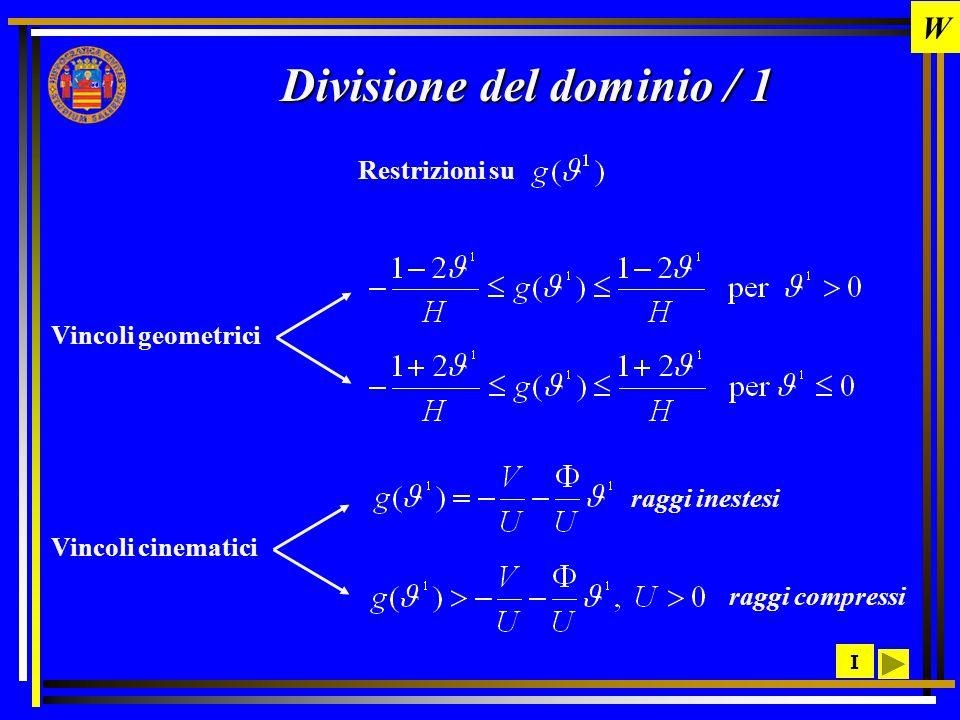 Divisione del dominio / 1