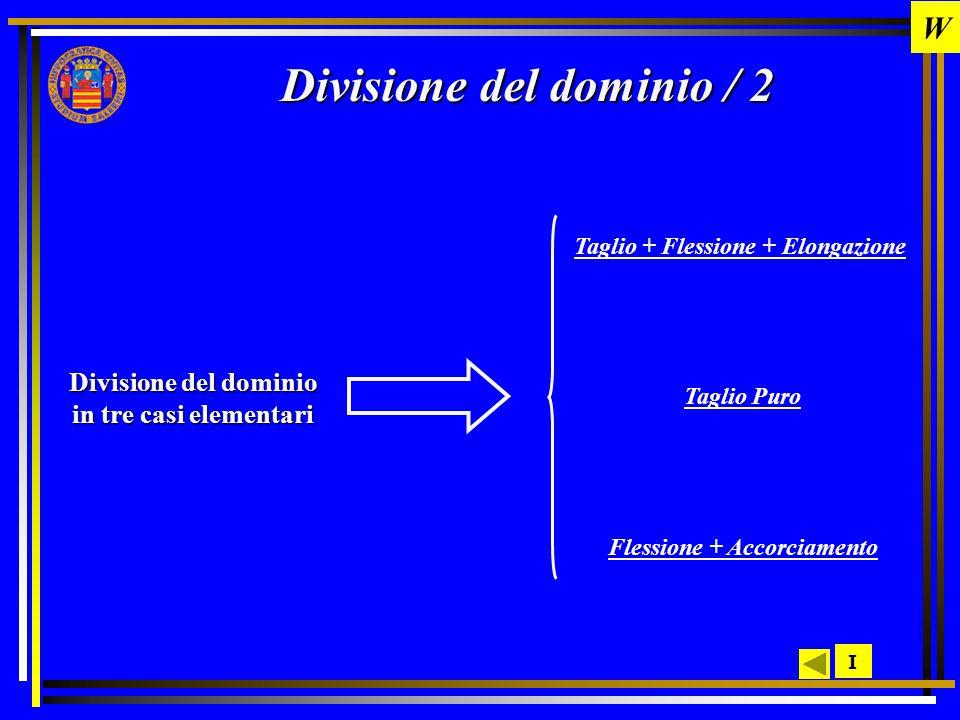 Divisione del dominio / 2