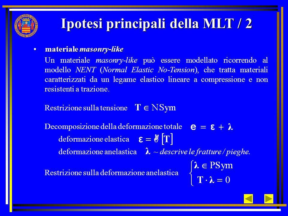 Ipotesi principali della MLT / 2