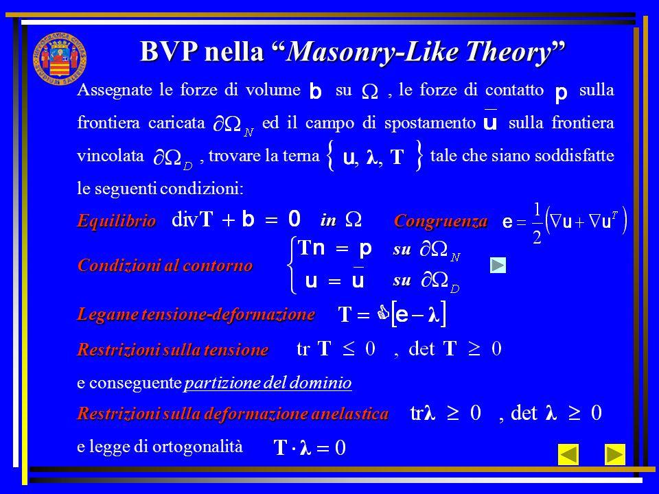 BVP nella Masonry-Like Theory