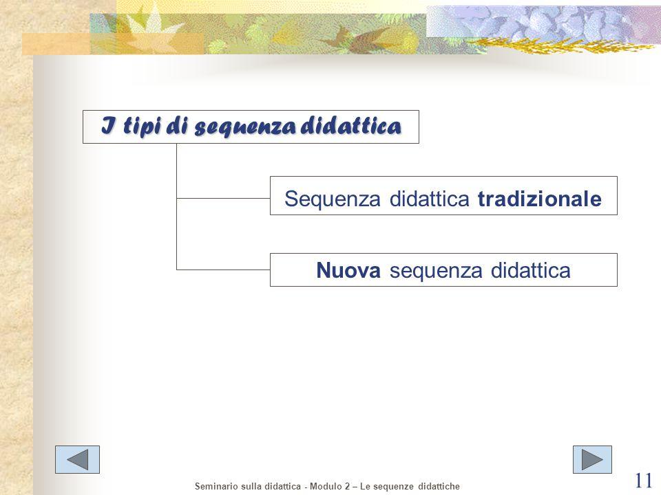 I tipi di sequenza didattica