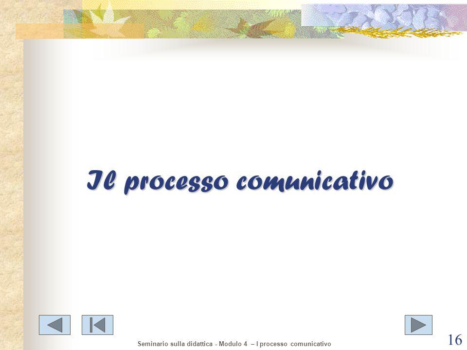 Il processo comunicativo