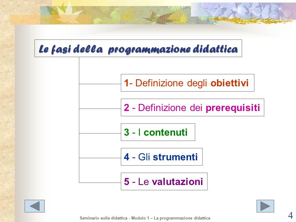 Le fasi della programmazione didattica