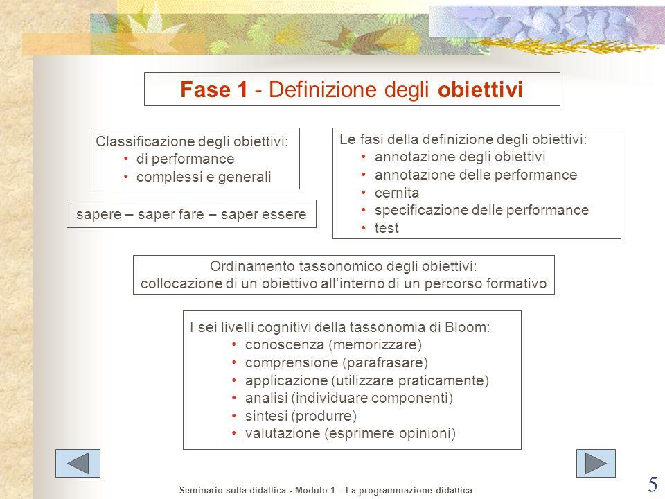 Fase 1 - Definizione degli obiettivi