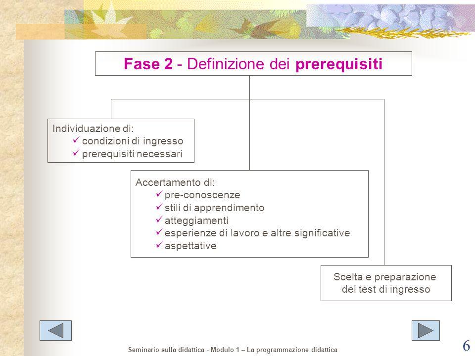Fase 2 - Definizione dei prerequisiti