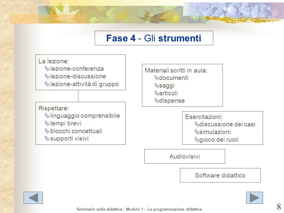 Fase 4 - Gli strumenti La lezione: lezione-conferenza