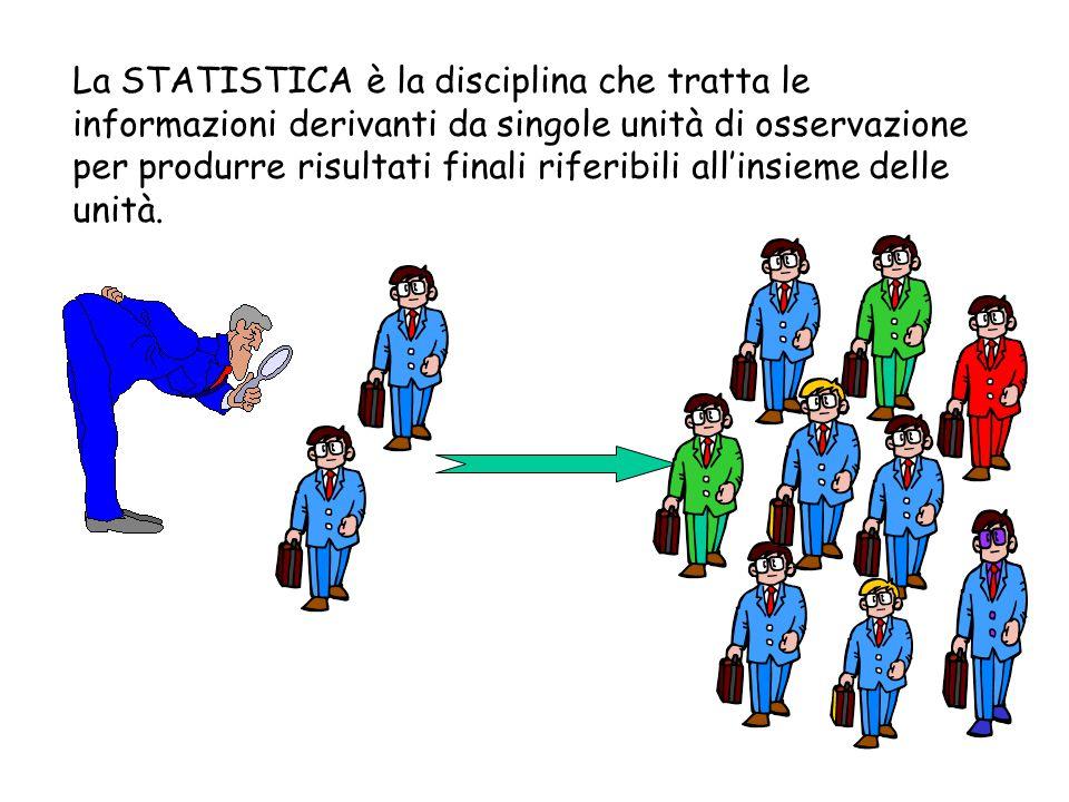La STATISTICA è la disciplina che tratta le informazioni derivanti da singole unità di osservazione per produrre risultati finali riferibili all'insieme delle unità.