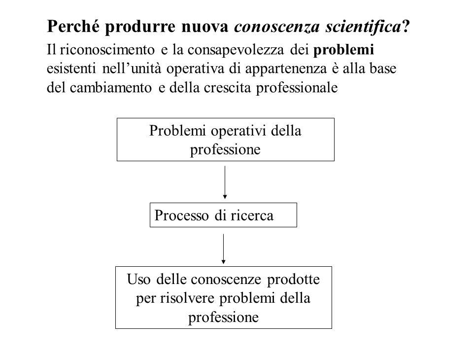 Perché produrre nuova conoscenza scientifica