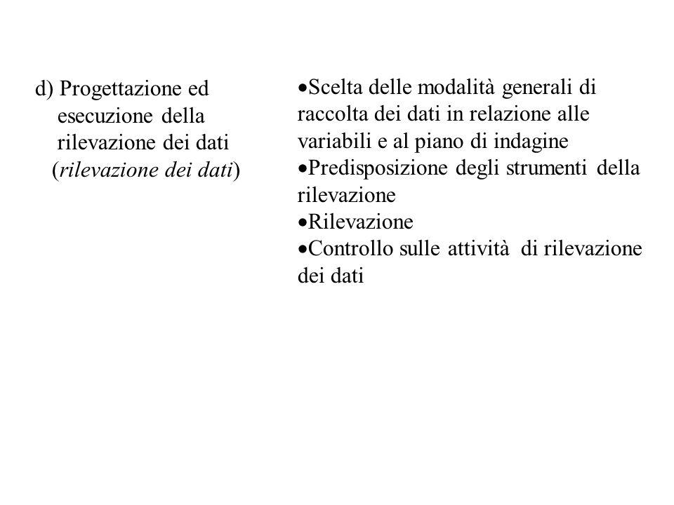 d) Progettazione ed esecuzione della. rilevazione dei dati. (rilevazione dei dati)