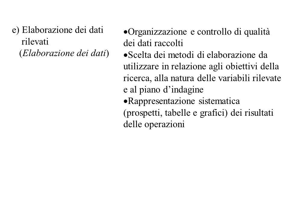 e) Elaborazione dei dati