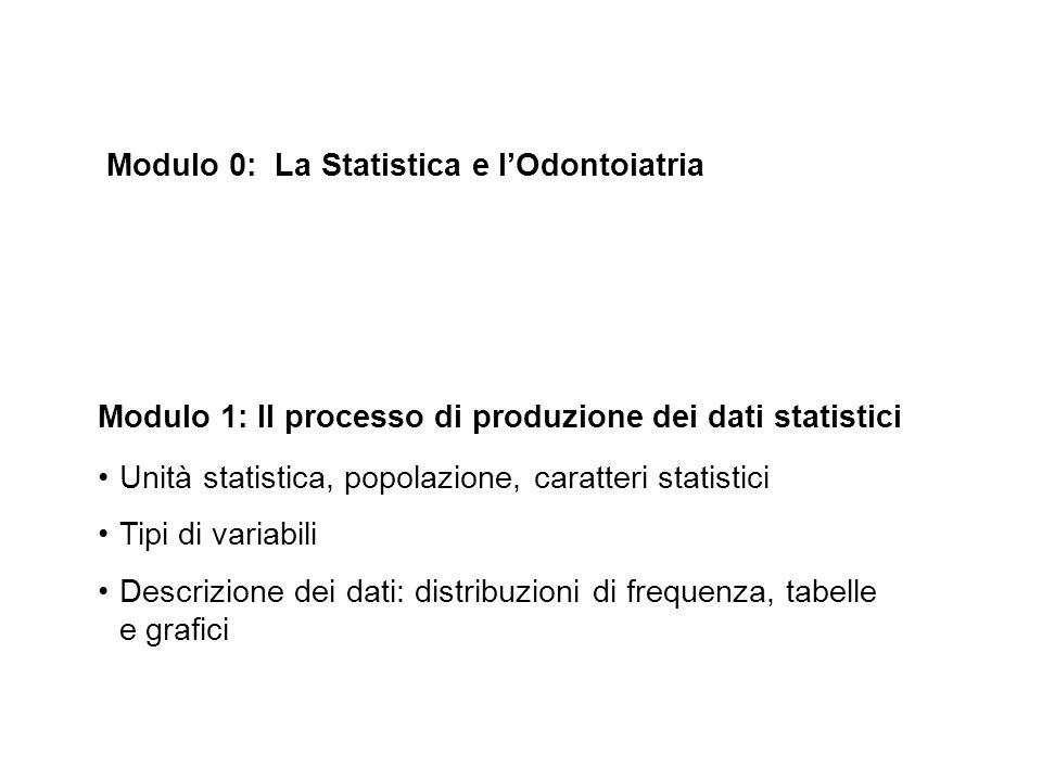Modulo 0: La Statistica e l'Odontoiatria