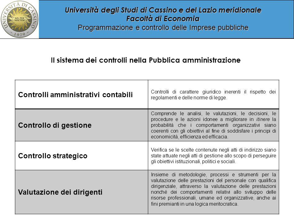Il sistema dei controlli nella Pubblica amministrazione