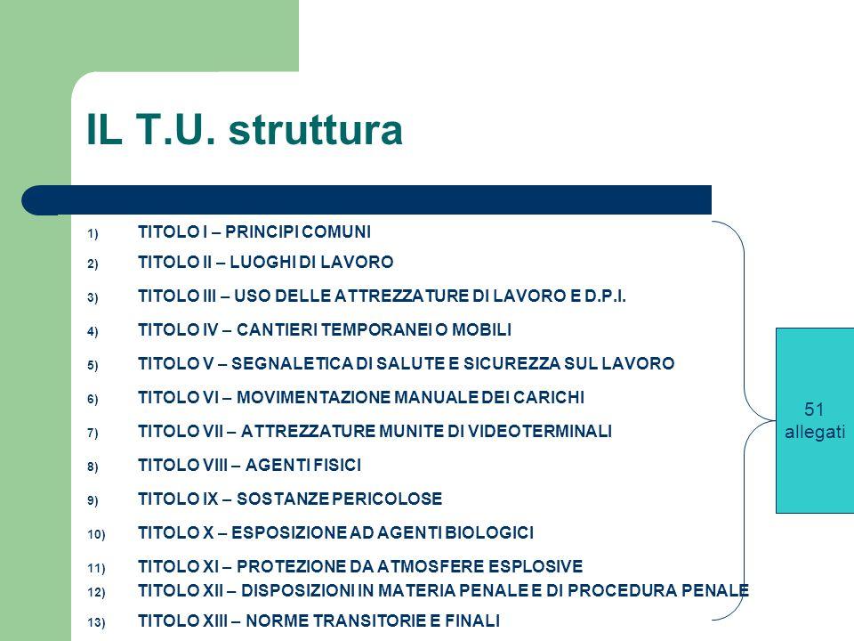 IL T.U. struttura 51 allegati TITOLO I – PRINCIPI COMUNI