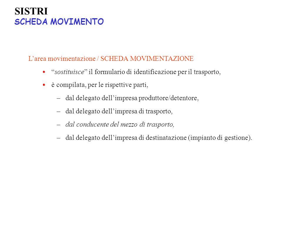 SISTRI SCHEDA MOVIMENTO L'area movimentazione / SCHEDA MOVIMENTAZIONE