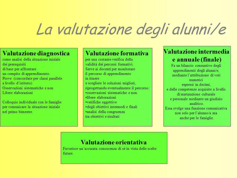 La valutazione degli alunni/e