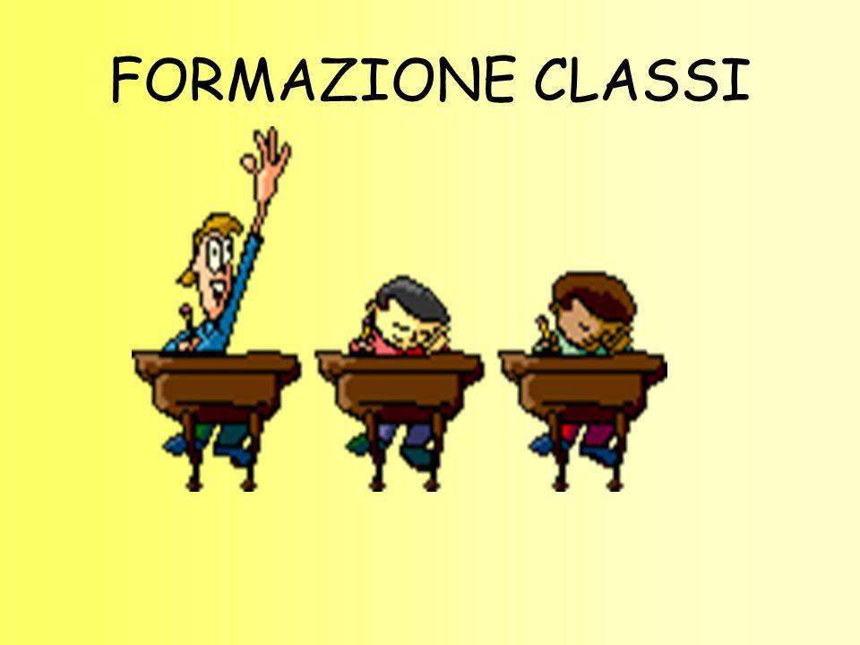 FORMAZIONE CLASSI