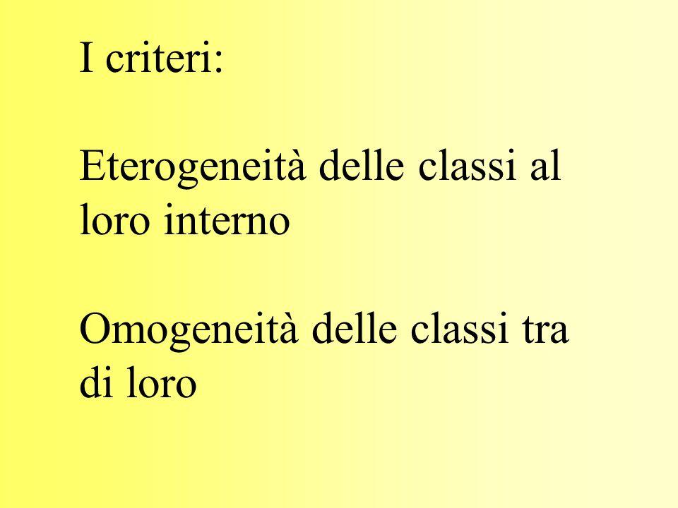 I criteri: Eterogeneità delle classi al loro interno Omogeneità delle classi tra di loro