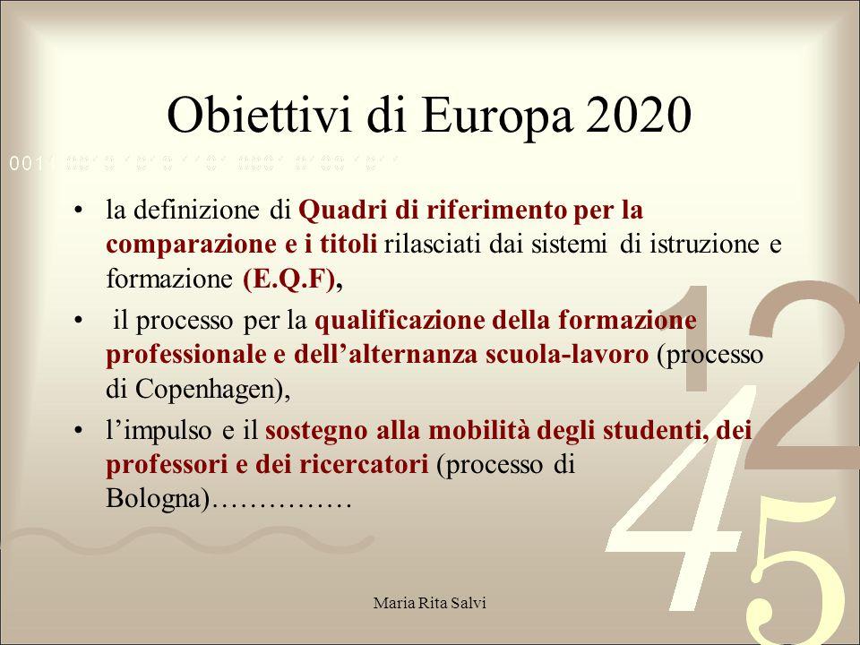 Obiettivi di Europa 2020