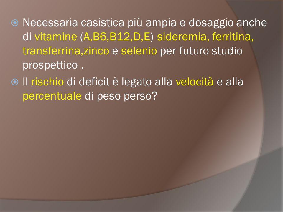 Necessaria casistica più ampia e dosaggio anche di vitamine (A,B6,B12,D,E) sideremia, ferritina, transferrina,zinco e selenio per futuro studio prospettico .